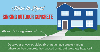 Repair Sunked Concrete with PolyLevel® in Greater Louisville